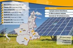 Grupo OPDE construirá 17 instalaciones solares en la región de Piamonte (Italia)